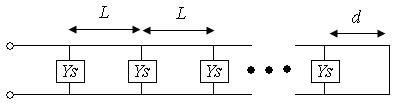 circuit model of slotted waveguide antenna