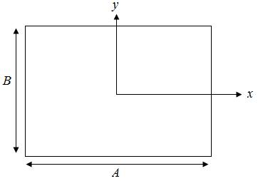 coordinate system used in evaluating horn antennas