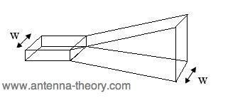 e-plane (E plane) horn antenna