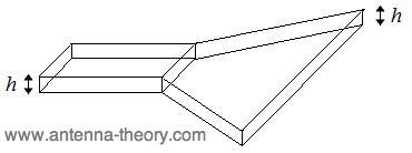 h-plane or H plane horn antenna