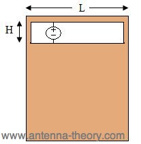 slot antenna illustration