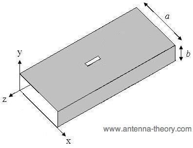 waveguide slot antenna