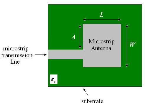 example of offset fed microstrip antennas