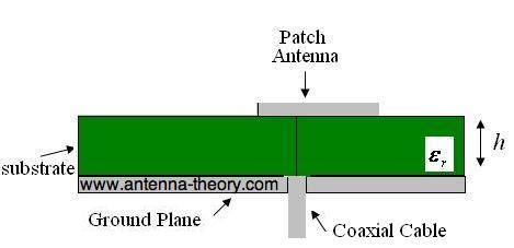 coaxial cable feed or driver for patch antennas